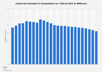 Katholiken in Deutschland bis 2017