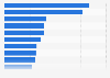 Beliebteste Vornamen für Mädchen in Deutschland 2013