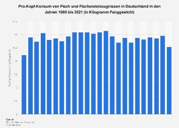 Pro-Kopf-Konsum von Fisch in Deutschland bis 2017