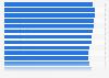 Polizeiliche Aufklärungsquote von Straftaten in Deutschland bis 2016