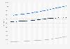 Anzahl der Zahnärzte in Deutschland nach Erwerbsstatus bis 2016