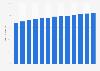 Anteil der Computernutzer in Deutschland bis 2017