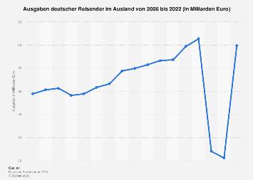 Ausgaben deutscher Reisender im Ausland bis 2017