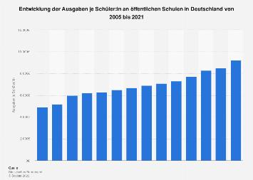 Ausgaben je Schüler/-in an öffentlichen Schulen in Deutschland bis 2016