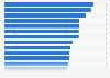 Anteil der Haushalte mit Breitband-Internetzugang in den Ländern der EU 2014