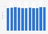 Anteil der Internethaushalte mit Breitbandanschluss bis 2017