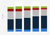 Nutzungsdauer von Computer- und Videospielen im Jahr 2008 (nach Altersgruppen)