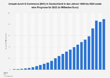Umsatz durch E-Commerce in Deutschland bis 2018