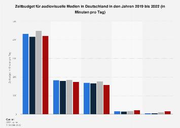 Tägliche Nutzungsdauer audiovisueller Medien in Deutschland bis 2016