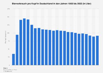 Pro-Kopf-Konsum von Bier in Deutschland bis 2017