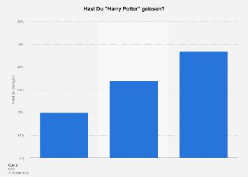 Harry Potter Lektüre Kinder