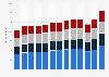 Umsatz der größten Industriezweige des Verarbeitenden Gewerbes bis 2015