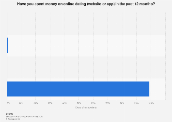sex dating apps 2017