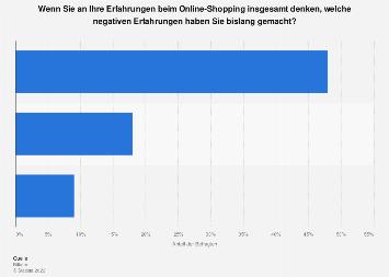 Umfrage zu negativen Erfahrungen beim Online-Shopping in Deutschland 2019