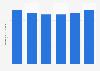 Taux de mortalité au Maroc 2005-2030