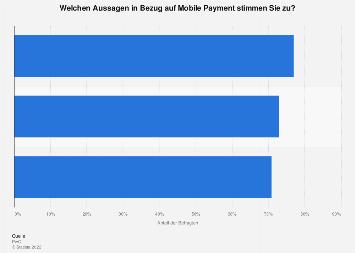 Umfrage zu den Nachteilen von Mobile Payment in Österreich 2019