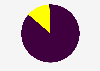 Number of seats won in Andhra Pradesh legislative assembly by political party 2019