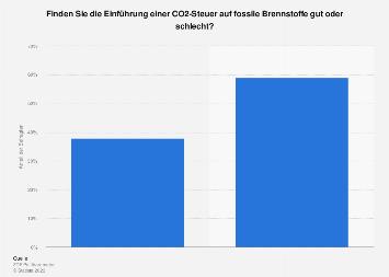 Umfrage zur Einführung einer CO2-Steuer in Deutschland 2019