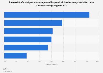 Umfrage zum Nutzungsverhalten beim Online-Banking in Deutschland 2019