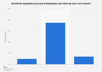 Auswirkungen der Digitalisierung auf den Arbeitsmarkt in Österreich 2019