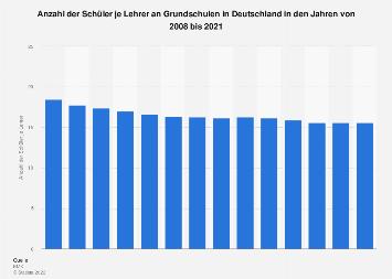 Schüler je Lehrer an Grundschulen in Deutschland bis 2017