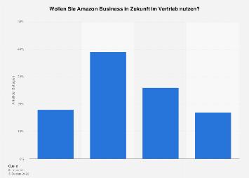 Umfrage zur Nutzungsabsicht von Amazon Business für den Vertrieb in Deutschland 2018