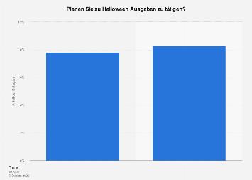 Umfrage zur Ausgabenplanung zu Halloween in Deutschland bis 2019