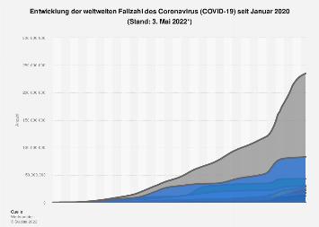 Wieviel Tote In Deutschland Durch Corona
