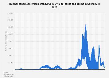 koronavirus in deutschland