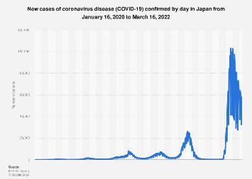 Kormányrendeletek a járványügyi készültség védelmi intézkedéseiről