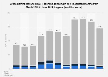 Betting closed netherlands krylya sovetov vs terek betting predictions