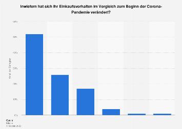 online kennenlernen statistik