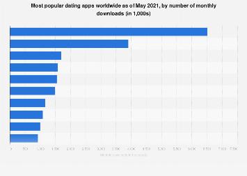 most popular dating app in berlin)