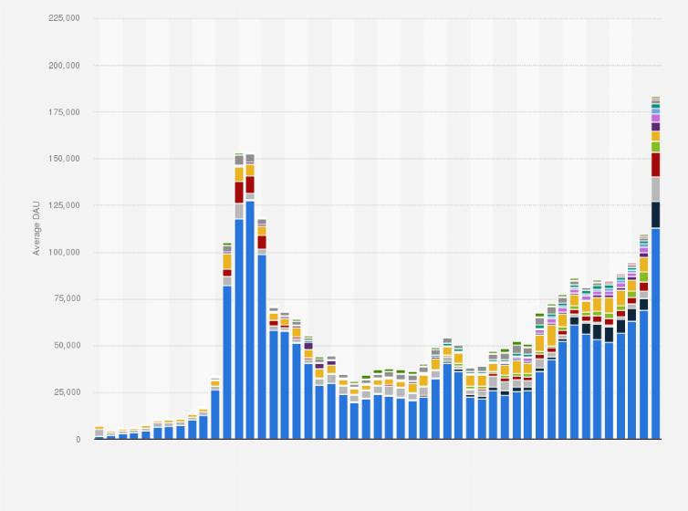 cryptocurrency charts uk)
