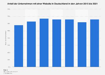 Anteil der Unternehmen mit eigener Website in Deutschland bis 2017
