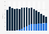 Erlöse aus dem Stückverkauf von Filmdatenträgern 2003 bis 2019 (nach Format)
