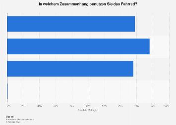 Gründe für die Fahrradnutzung in Deutschland 2017