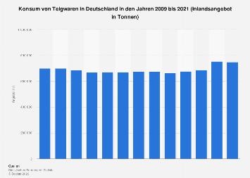 Konsum von Teigwaren in Deutschland bis 2017