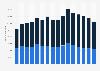 Beschäftigte im Bekleidungseinzelhandel in Deutschland nach Arbeitszeit bis 2016