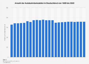 Anzahl der Autobahntankstellen in Deutschland bis 2019