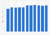 Abgabenquote in Griechenland bis 2016