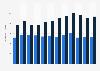 Import von Sperrholz nach Deutschland bis 2016