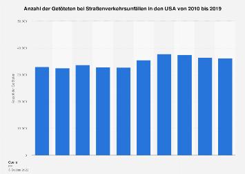 Anzahl der Verkehrsunfälle in den USA bis 2015