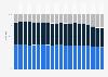 Marktanteile der Hersteller von Festplattenlaufwerken (HDD) bis Q4 2016
