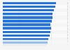 Mitarbeiterzahl der DZ Bank Gruppe bis 2018