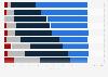 IT-Anbieter Umfrage: Vorteile von SaaS-Angeboten