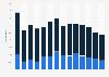 Anteil von Produktneuheiten am Umsatz der Chemieindustrie in Deutschland bis 2017