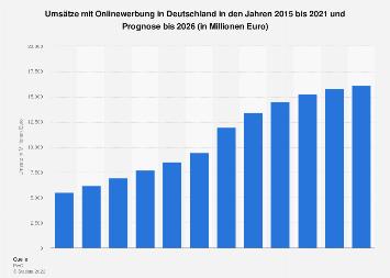 Umsätze mit Onlinewerbung in Deutschland von 2005 bis 2022
