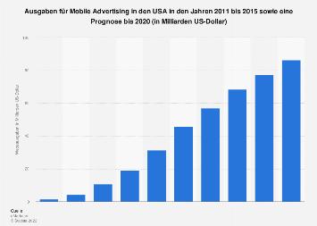 Prognose der Ausgaben für Mobile Advertising in den USA bis 2020