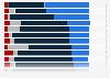 Umfrage zur Budgetentwicklung bei Pressestellen im Jahr 2012